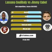 Lassana Coulibaly vs Jimmy Cabot h2h player stats