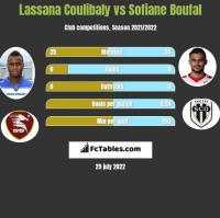 Lassana Coulibaly vs Sofiane Boufal h2h player stats