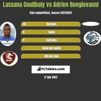 Lassana Coulibaly vs Adrien Bongiovanni h2h player stats