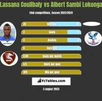 Lassana Coulibaly vs Albert Sambi Lokonga h2h player stats