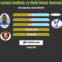 Lassana Coulibaly vs Cheik Oumar Doucoure h2h player stats