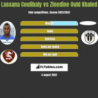 Lassana Coulibaly vs Zinedine Ould Khaled h2h player stats