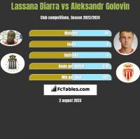 Lassana Diarra vs Aleksandr Golovin h2h player stats