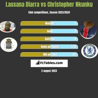 Lassana Diarra vs Christopher Nkunku h2h player stats