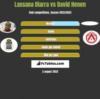 Lassana Diarra vs David Henen h2h player stats