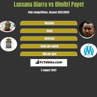 Lassana Diarra vs Dimitri Payet h2h player stats