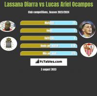 Lassana Diarra vs Lucas Ariel Ocampos h2h player stats