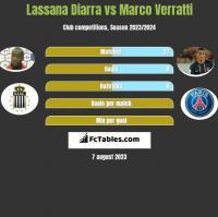 Lassana Diarra vs Marco Verratti h2h player stats