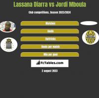 Lassana Diarra vs Jordi Mboula h2h player stats