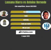Lassana Diarra vs Antoine Bernede h2h player stats