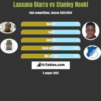 Lassana Diarra vs Stanley Nsoki h2h player stats
