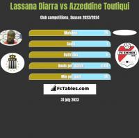 Lassana Diarra vs Azzeddine Toufiqui h2h player stats
