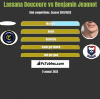 Lassana Doucoure vs Benjamin Jeannot h2h player stats
