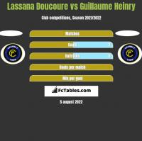 Lassana Doucoure vs Guillaume Heinry h2h player stats