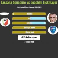 Lassana Doucoure vs Joachim Eickmayer h2h player stats