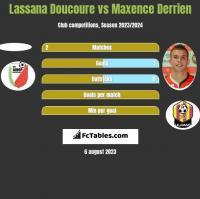 Lassana Doucoure vs Maxence Derrien h2h player stats