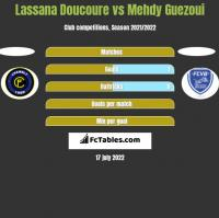 Lassana Doucoure vs Mehdy Guezoui h2h player stats