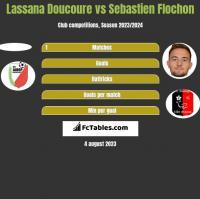 Lassana Doucoure vs Sebastien Flochon h2h player stats