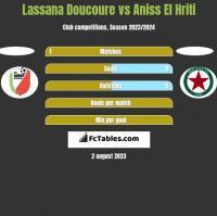 Lassana Doucoure vs Aniss El Hriti h2h player stats