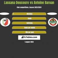Lassana Doucoure vs Antoine Baroan h2h player stats