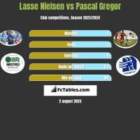 Lasse Nielsen vs Pascal Gregor h2h player stats