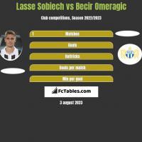 Lasse Sobiech vs Becir Omeragic h2h player stats