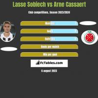 Lasse Sobiech vs Arne Cassaert h2h player stats