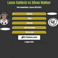 Lasse Sobiech vs Silvan Wallner h2h player stats