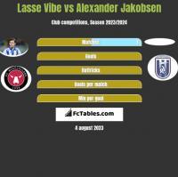 Lasse Vibe vs Alexander Jakobsen h2h player stats