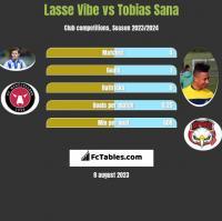 Lasse Vibe vs Tobias Sana h2h player stats