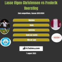 Lasse Vigen Christensen vs Frederik Boersting h2h player stats