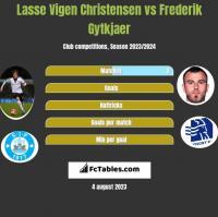 Lasse Vigen Christensen vs Frederik Gytkjaer h2h player stats