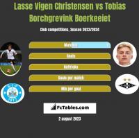 Lasse Vigen Christensen vs Tobias Borchgrevink Boerkeeiet h2h player stats
