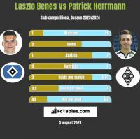 Laszlo Benes vs Patrick Herrmann h2h player stats