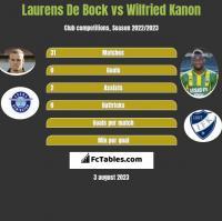 Laurens De Bock vs Wilfried Kanon h2h player stats
