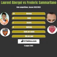 Laurent Abergel vs Frederic Sammaritano h2h player stats
