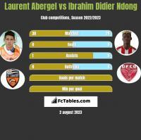 Laurent Abergel vs Ibrahim Didier Ndong h2h player stats