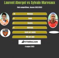 Laurent Abergel vs Sylvain Marveaux h2h player stats