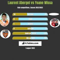 Laurent Abergel vs Yoane Wissa h2h player stats