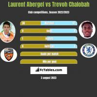 Laurent Abergel vs Trevoh Chalobah h2h player stats
