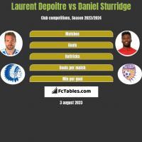 Laurent Depoitre vs Daniel Sturridge h2h player stats