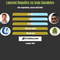 Laurent Depoitre vs Ivan Cavaleiro h2h player stats