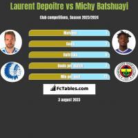 Laurent Depoitre vs Michy Batshuayi h2h player stats