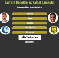 Laurent Depoitre vs Rafael Camacho h2h player stats