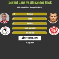 Laurent Jans vs Alexander Hack h2h player stats