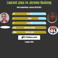 Laurent Jans vs Jerome Boateng h2h player stats