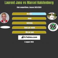 Laurent Jans vs Marcel Halstenberg h2h player stats