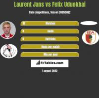 Laurent Jans vs Felix Uduokhai h2h player stats