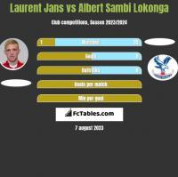 Laurent Jans vs Albert Sambi Lokonga h2h player stats