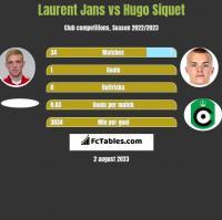 Laurent Jans vs Hugo Siquet h2h player stats